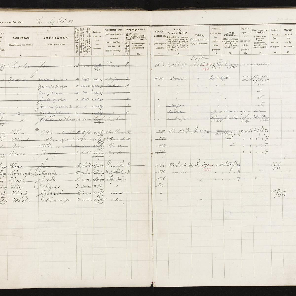 Civil registry, Vlissingen, 1901-1923, sheet 76
