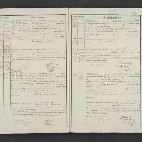 Civil registry of births, Middelburg, 1848, records 242-245
