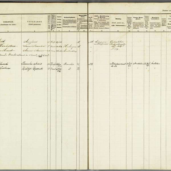 Civil registry, Leeuwarden, 1876-1904, sheet 719