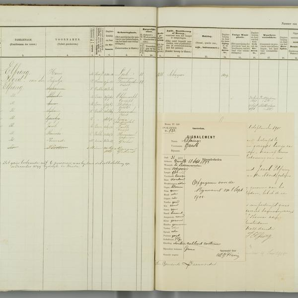 Civil registry, Leeuwarden, 1876-1904, sheet 180 (left, with police profile of Jacob Elfring)