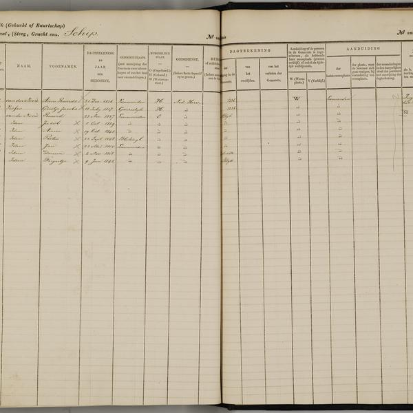 Population registry, Leeuwarden, 1848-1859, sheet 199