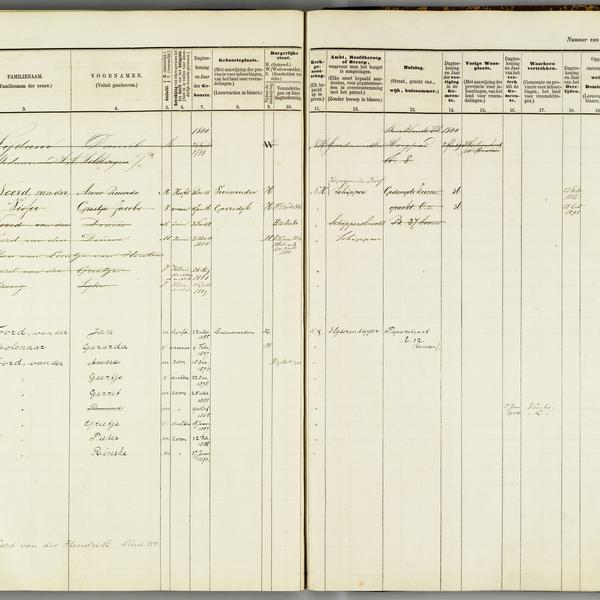 Population registry, Leeuwarden, 1876-1904, sheet 173