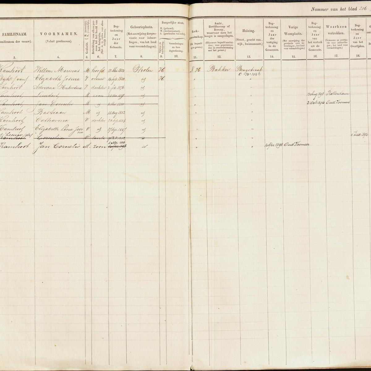 Population registry, Tholen, 1875-1898, sheet 216