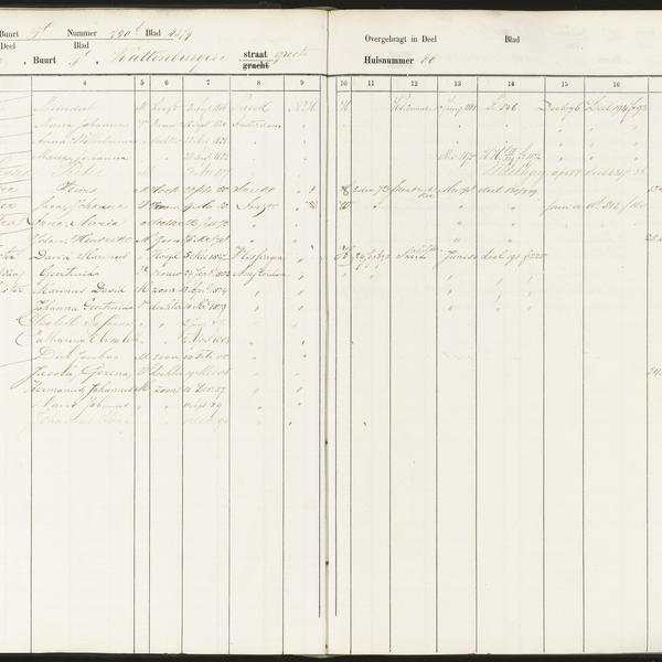 Population registry, Amsterdam, 1874-1893, part 191, sheet 113
