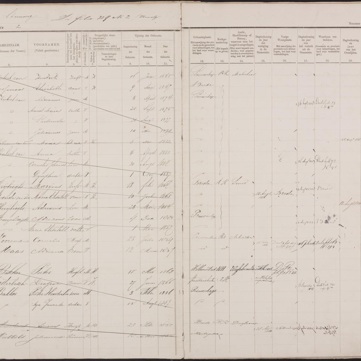Population registry, Princenhage, 1880-1889, part 1, sheet 2