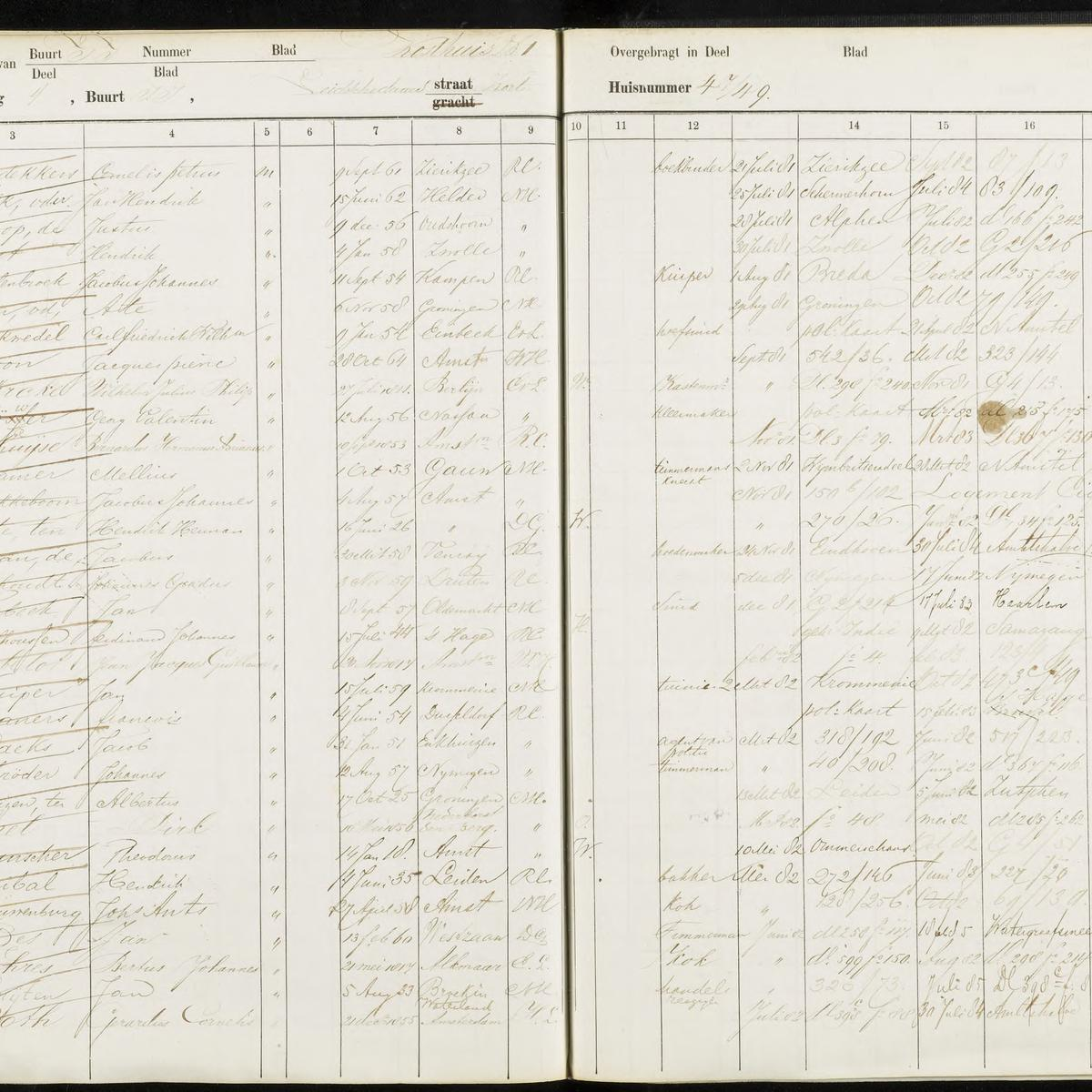 Population registry, Amsterdam, archive 5000, inventory 2536, part 3, sheet 192